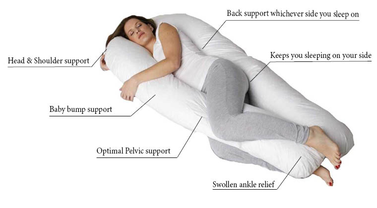 Best Selling Full Body Pregnancy Pillows 381massagers Com